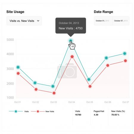 Fictitious Website Analytics Data