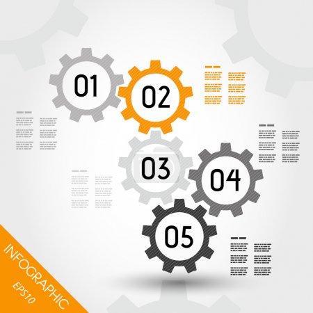 five orange infographic gears