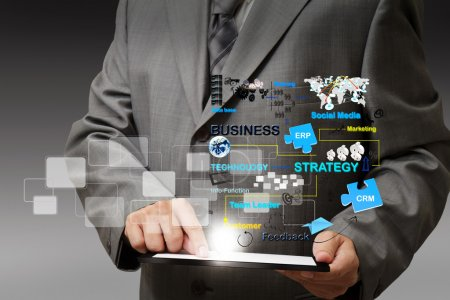 Photo for Business man hand touch on tablet computer virtual business process diagram - Royalty Free Image