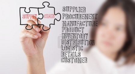 Photo for Business woman draws puzzle and supply chain and related words - Royalty Free Image