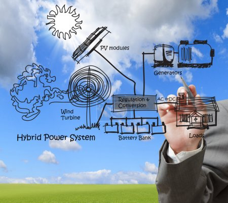 engineer draws hybrid power system,combine multiple sources diag