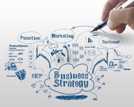 Photo for Hand drawing idea board of business strategy process - Royalty Free Image
