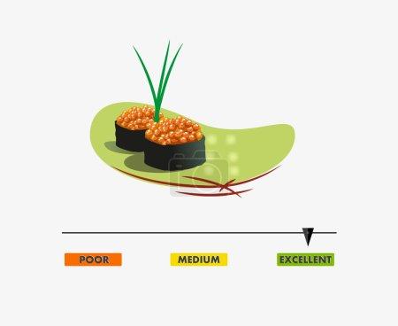 Food rating meter, Vector