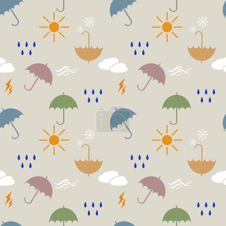 Weather pattern light