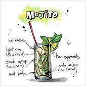 Hand drawn illustration of cocktail MOJITO