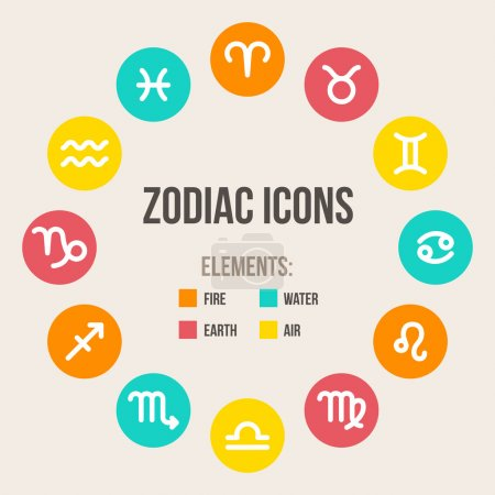 Illustration for Zodiac signs in circle in flat style. Set of colorful round icons. Vector illustration. - Royalty Free Image