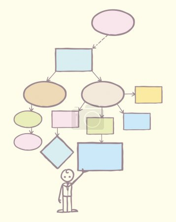 Mind map vector template