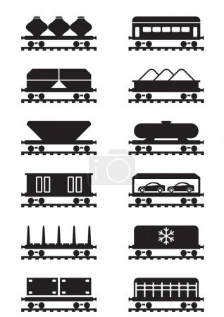 Different types of railway wagons