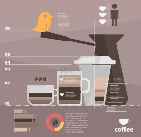 Infographic. coffee