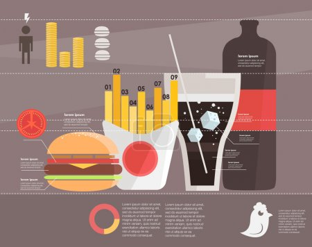 Infographic. fast food