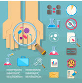 Research of bacteria infographic