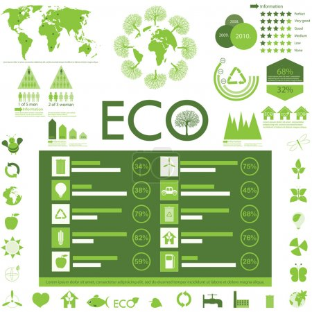 Photo for Ecology info graphics collection, charts, world map, graphic vector elements - Royalty Free Image