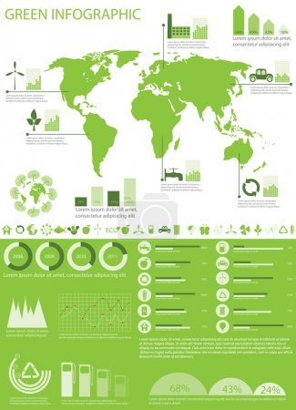 Green ecology, recycling info graphics collection