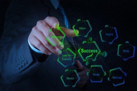 businessman hand shows diagram business success chart