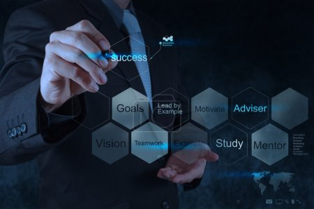 Businessman hand shows diagram of business success chart