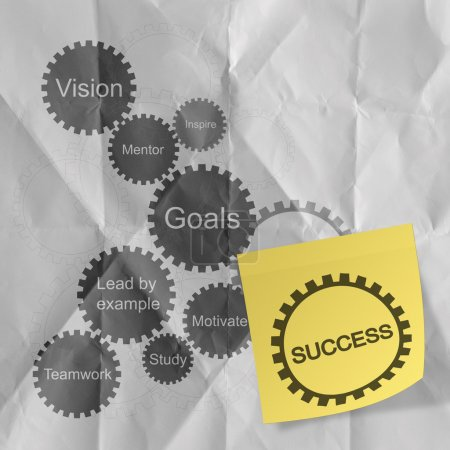 gear business success chart on sticky note with crumpled paper b