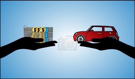 Car loan in US Dollars
