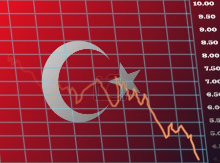 Illustration for Stock Market Charts and Graphs Downward Crash Heavy Selling Bear Red Screen for Turkish Market - Royalty Free Image