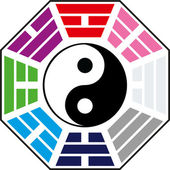 Feng_shui_scheme
