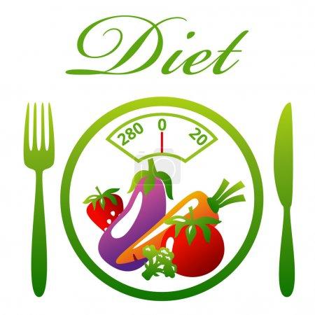 Diet Plate