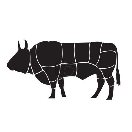 scheme cow carcass cutting