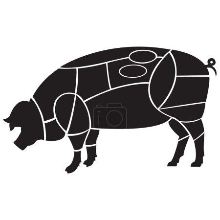 scheme cutting pork carcass