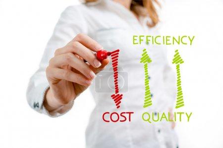 Photo pour Réduire les coûts, améliorer la qualité et améliorer l'efficacité - image libre de droit
