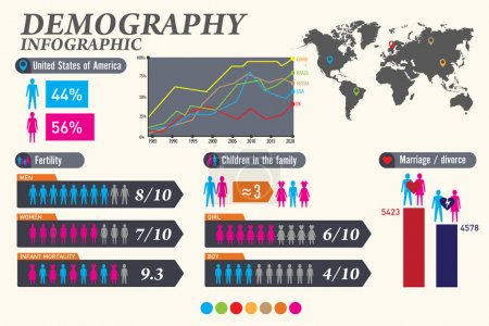 Illustration for Demographic infographics. Set element and statistic. Vector illustration. - Royalty Free Image