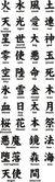 Kanji with translation