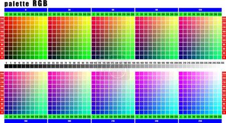 RGB palette, print test gradient...