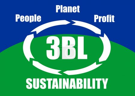 planet, profit - sustainability concept