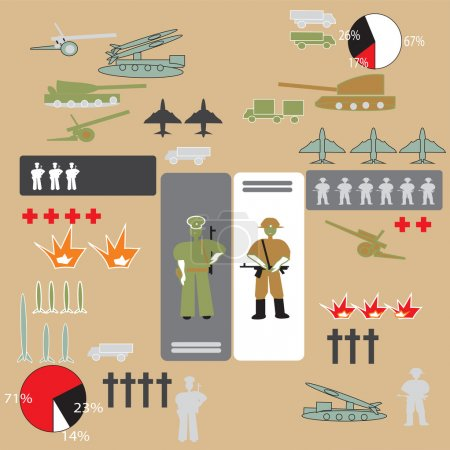 Military infographic with soldiers, tanks, bombs, ...