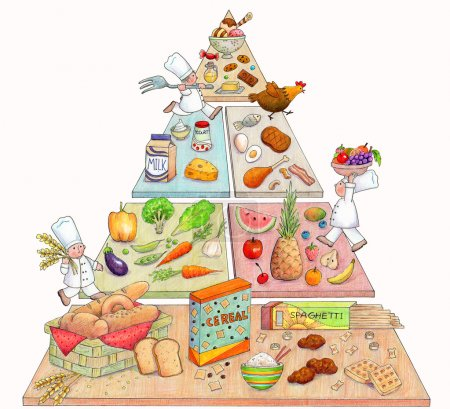 Photo for An Illustration of a food pyramid with cute chefs, made with markers and colored pencils. - Royalty Free Image