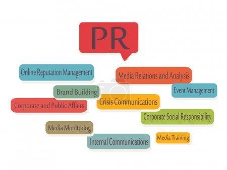 Illustration pour Relations publiques. présentation graphique de PR - image libre de droit