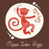 Monkey Chinese Zodiac Sign