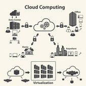 Cloud computing and Data management icons set Vector
