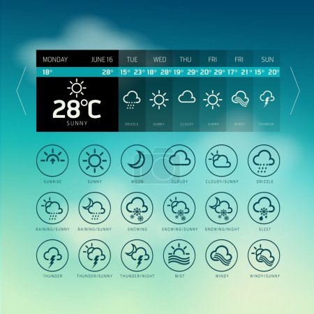 Illustration for Modern Weather Widget Symbols and Interface Design. Vector illustration. Set of weather icons for web and mobile. Flat design easy editable for your design. - Royalty Free Image