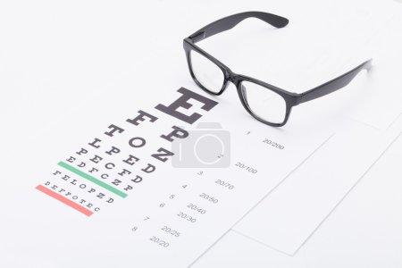 vue graphique avec des lunettes d'essai dessus