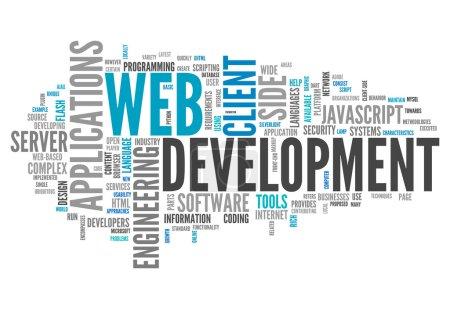 Word Cloud Web Development