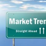 Highway Signpost with Market Trend wording...