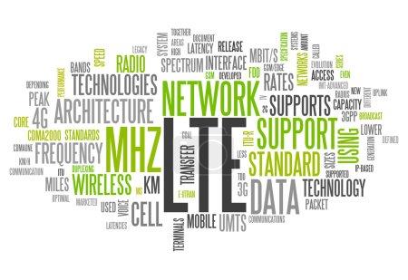 Word Cloud LTE
