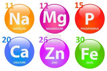 Essential Minerals