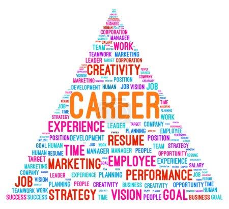 Career Pyramid Word Cloud