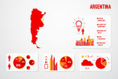 Argentina Country Infographics Template Vector