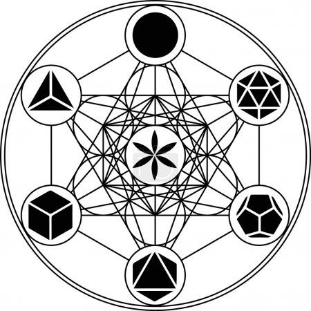Metatrons Cube - Platonic Solids