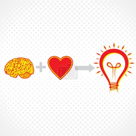 addition of brain and heart create new idea