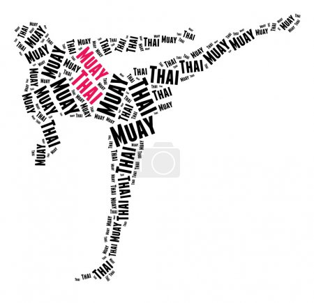 Muay Thai in word cloud