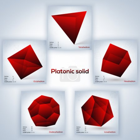 Red set of geometric shapes, platonic solids