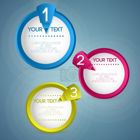 Your text on the three circles drawn