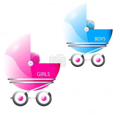 Baby strollers,  vector illustration